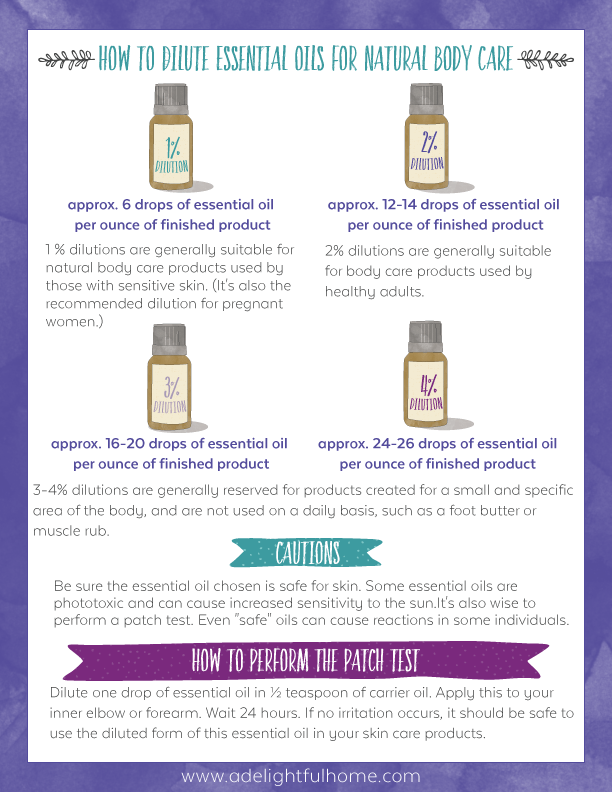 How to properly dilute essential oils for use in DIY natural body care